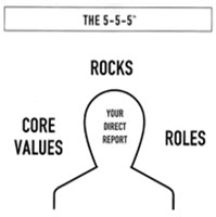 The 5 5 5